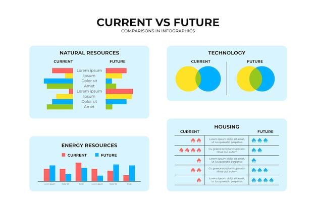 평면 디자인의 현재 vs 미래 인포 그래픽