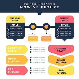 現在と将来のインフォグラフィックテンプレート