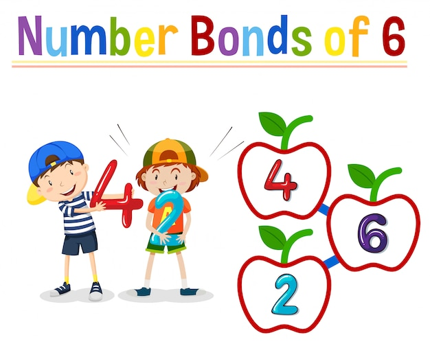 Number bonds of 6