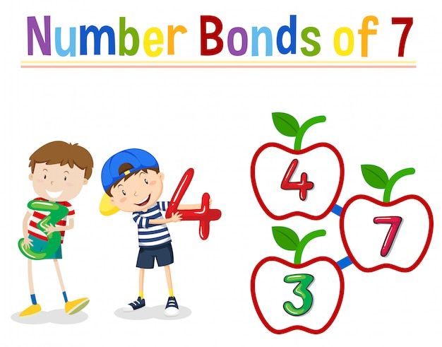 Number bonds of 7