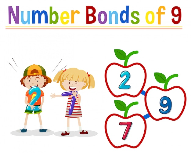 Number bonds of nine