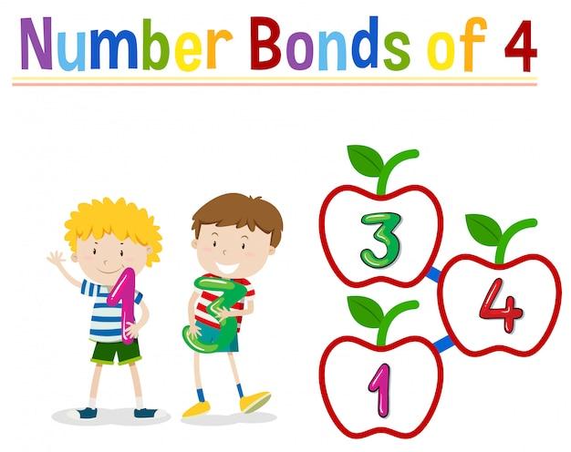 Количество облигаций из четырех