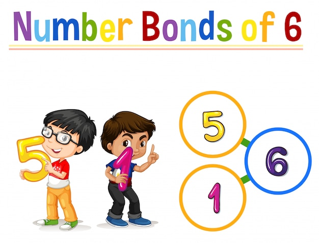 Number bonds of six