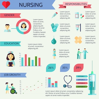 Сестринское гендерное образование работа рост инфографики набор векторные иллюстрации