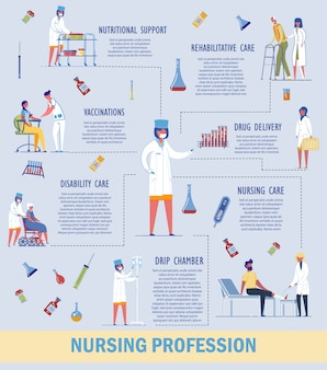 Инфографика медсестер.