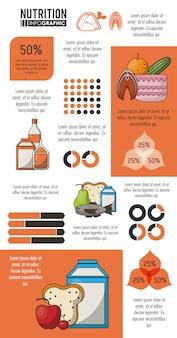 영양 및 식품 오렌지 infographic