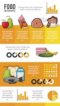 영양 및 음식 노란색 infographic