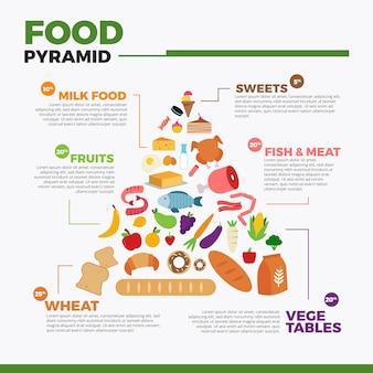 栄養コンセプト食品ピラミッドスタイル
