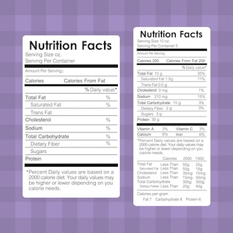Nutrition facts food labels information