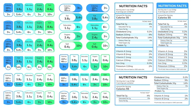 Nutrition facts information label