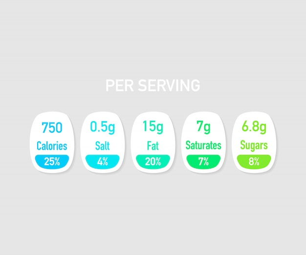 칼로리 및 성분 정보가 포함 된 영양 성분 패키지 라벨