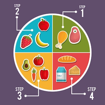 Nutrition infographic presentation with food and vegetables icons