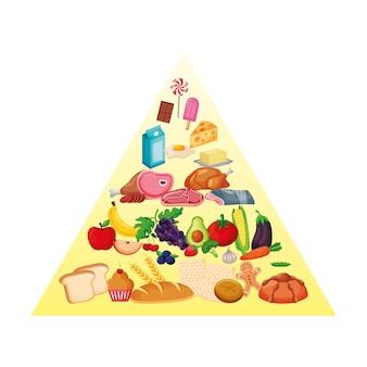 탄수화물, 야채, 과일, 유제품이 포함된 영양 피라미드. 벡터 일러스트 레이 션