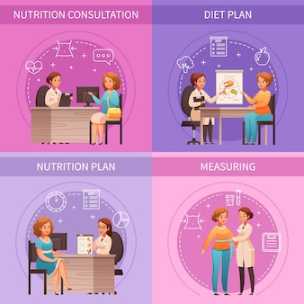 Nutritionist consultation cartoon compositions with body measuring healthy lifestyle eating diet plan concept
