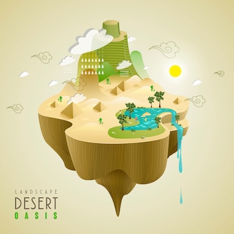3dアイソメトリックフラットデザインの砂漠の概念のオアシス