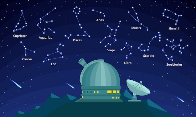 Observatory constellation concept, cartoon style