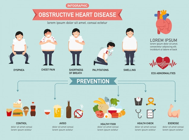 Obstructive heart disease infographic illustration.