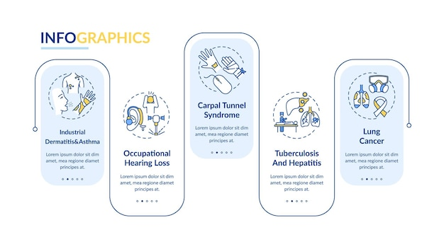 Occupational sickness infographic template