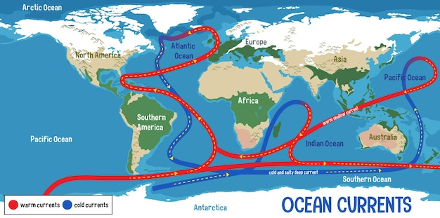 Ocean currents on world map background Free Vector