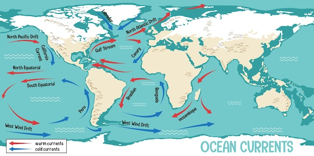 Ocean currents on world map Free Vector