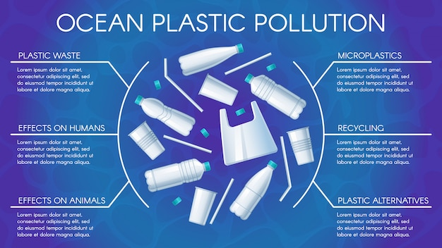 Ocean plastic pollution poster. water pollution with plastics, bottles recycling and eco biodegradable bottle vector infographic