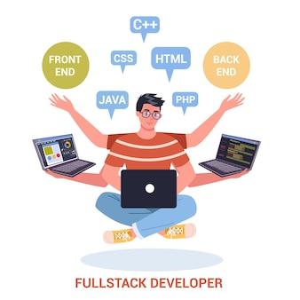 컴퓨터에서 일하는 풀 스택 개발자의. It 전문 프로그래머 코딩, 웹 사이트 제작 과정. 컴퓨터 기술. 프리미엄 벡터