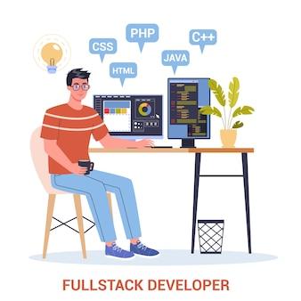 コンピューターで作業するフルスタック開発者の写真。 itプロフェッショナルプログラマコーディング、ウェブサイト作成プロセス。コンピューターテクノロジー。