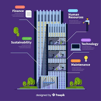 Office building infographics