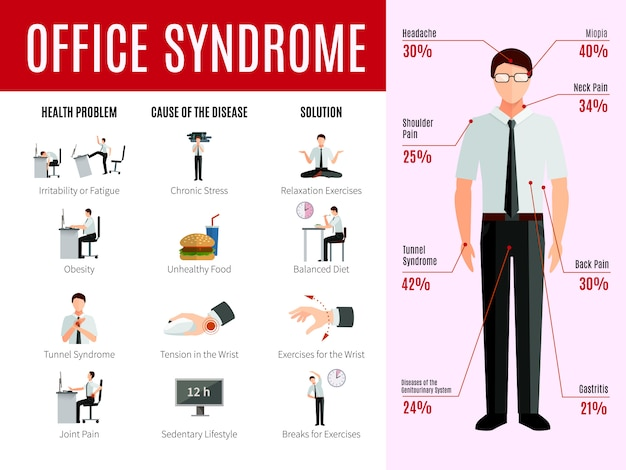 Office syndrome infographics with people health problem icons and cause of disease statistics