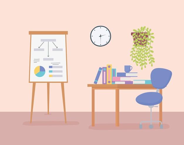 オフィス職場ボードプレゼンテーションレポートデスク本椅子時計工場とコーヒーカップ。