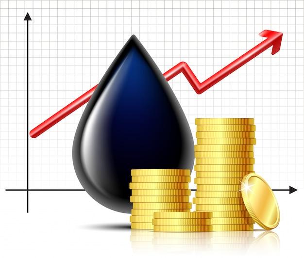 オイルバレルの価格が上昇し、ゴールドコインのスタックでオイルがブラックドロップします。石油インフォグラフィック、価格上昇の概念。石油市場のトレンド。 。