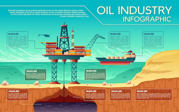 Oil industry business presentation infographics