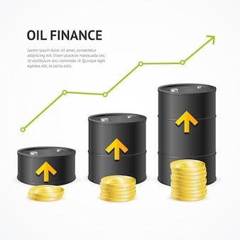 Концепция графа нефтяной промышленности. зеленая стрелка вверх финансовый успех.