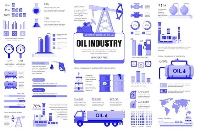 Элементы инфографики нефтедобывающей промышленности различные диаграммы, схемы, рабочий процесс, транспортный завод