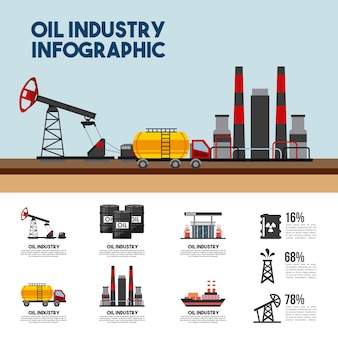 Oil industry infographic refinery plant percent petrol
