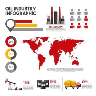 석유 산업 인포 그래픽 세계 생산 유통
