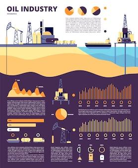석유 산업 인포 그래픽