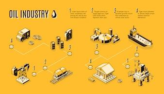 Oil industry, petroleum production process components line art