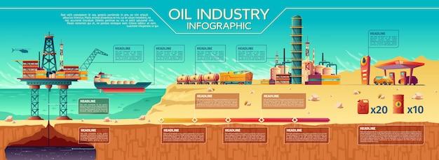 석유 산업 프리젠 테이션 인포 그래픽. 근해 원유 추출, 운송