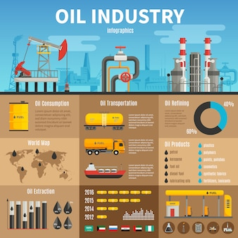 Oil industry vector infographics with extraction transportation