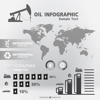 油インフォグラフィックテンプレート