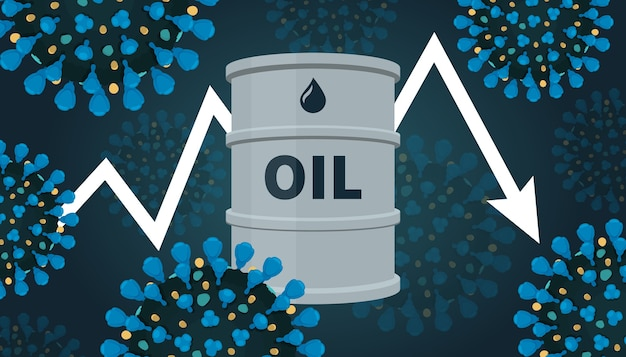 Цена на нефть падает, а мировая экономика страдает от рецессии из-за covid-19
