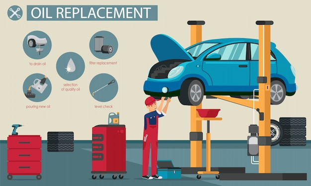 Oil replacement in car service flat banner vector