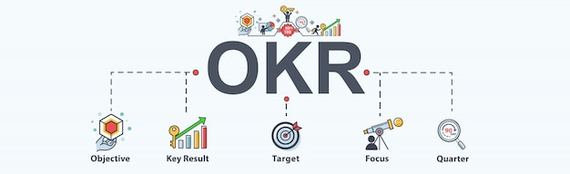 Okr (objective key result) banner web icon for business.