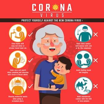 老人と赤ちゃんの人。 iinfographic要素は、新しいコロナウイルスの兆候と症状です。