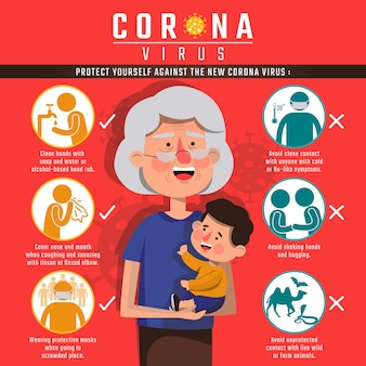 Old and baby person. iinfographic elements the signs and symptoms of the new coronavirus.