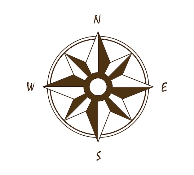 Old vintage compass in retro style as wind rose