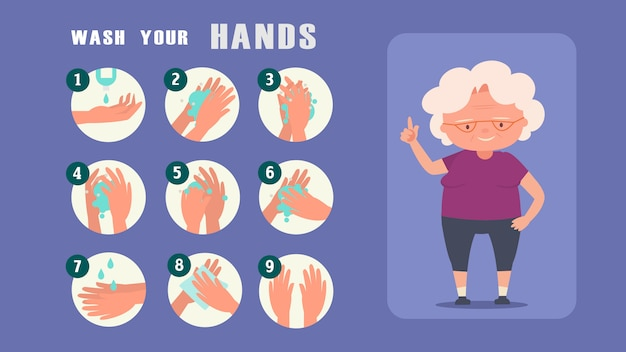 Old women teaching wash your hands step by step reduce the risk infection disease