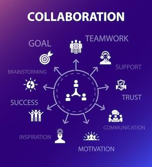Ð¡コラボレーションコンセプトテンプレート。モダンなデザインスタイル。チームワーク、サポート、コミュニケーション、モチベーションなどのアイコンが含まれています