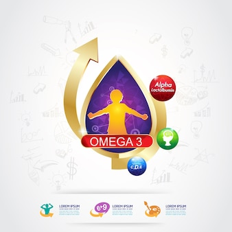 Omega  nutrition and vitamin logo products for kids.